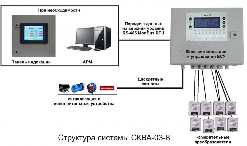 СКВА-03-8 схема.jpg